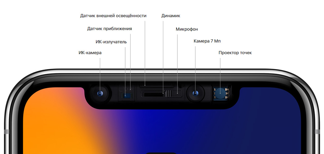 Смартфон Apple iPhone X 64 Silver  фото